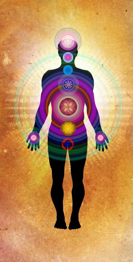 chakra-body-energy-centers